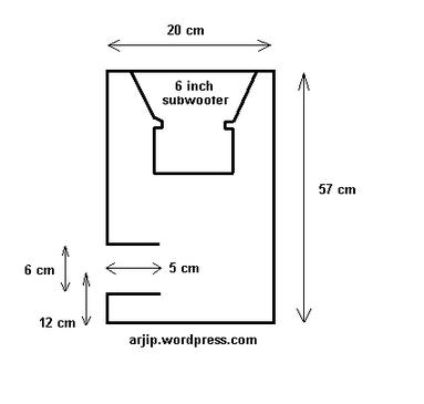 Membuat Box speaker Subwoofer desain sendiri