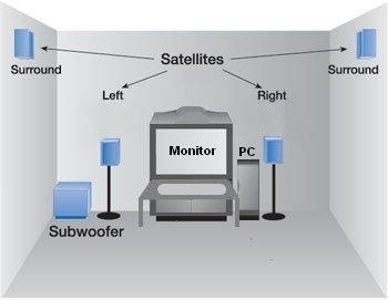 Membuat surround home theatre untuk komputer atau laptop
