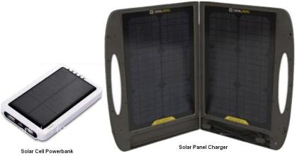 solar panel charger - solar cell powerbank